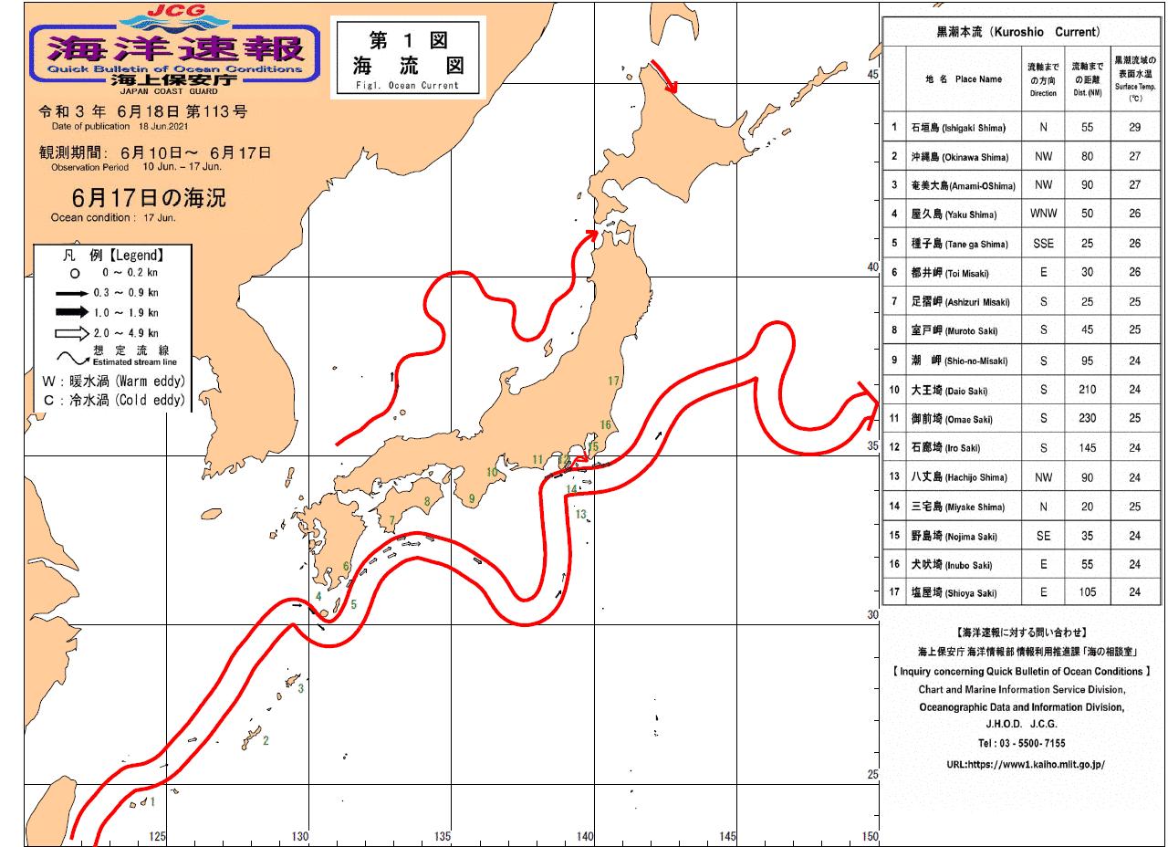 黒潮速報2021/06/21